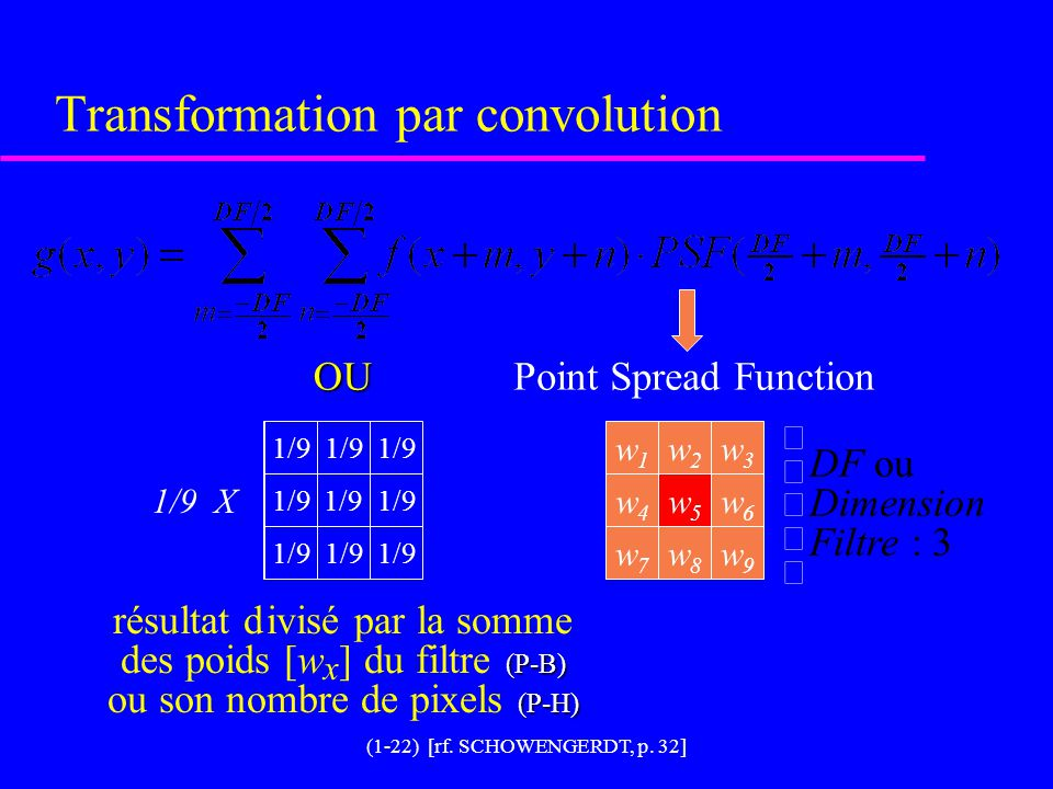 FIGURE 1.8 [rf. SCHOWENGERDT, p. 17] 000000000 0 0 0 0 0 0 0 0 0 0 000000000 0 0 0 0 0 0 0 0 0 0 Transformation basée sur le voisinage d'un point (x,y