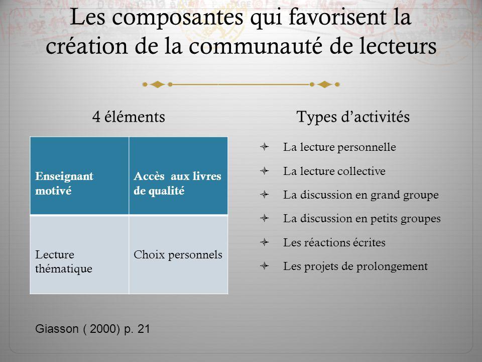 Les composantes qui favorisent la création de la communauté de lecteurs 4 éléments Enseignant motivé Accès aux livres de qualité Lecture thématique Ch