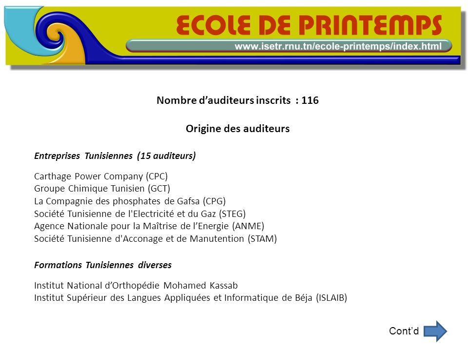 Nombre d'auditeurs inscrits : 116 Origine des auditeurs Entreprises Tunisiennes (15 auditeurs) Carthage Power Company (CPC) Groupe Chimique Tunisien (
