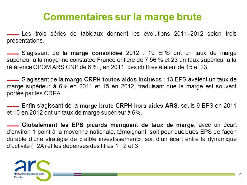 20 Commentaires sur la marge brute Les trois séries de tableaux donnent les évolutions 2011–2012 selon trois présentations. S'agissant de la marge con