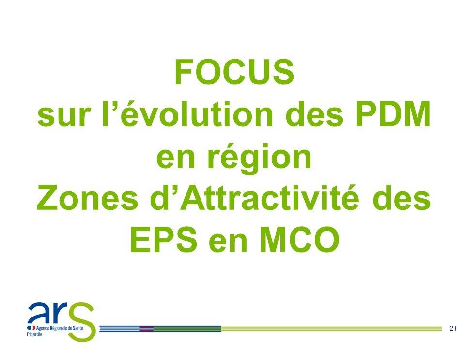 21 FOCUS sur l'évolution des PDM en région Zones d'Attractivité des EPS en MCO