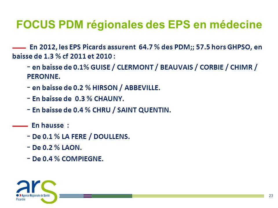 23 FOCUS PDM régionales des EPS en médecine En 2012, les EPS Picards assurent 64.7 % des PDM;; 57.5 hors GHPSO, en baisse de 1.3 % cf 2011 et 2010 : -