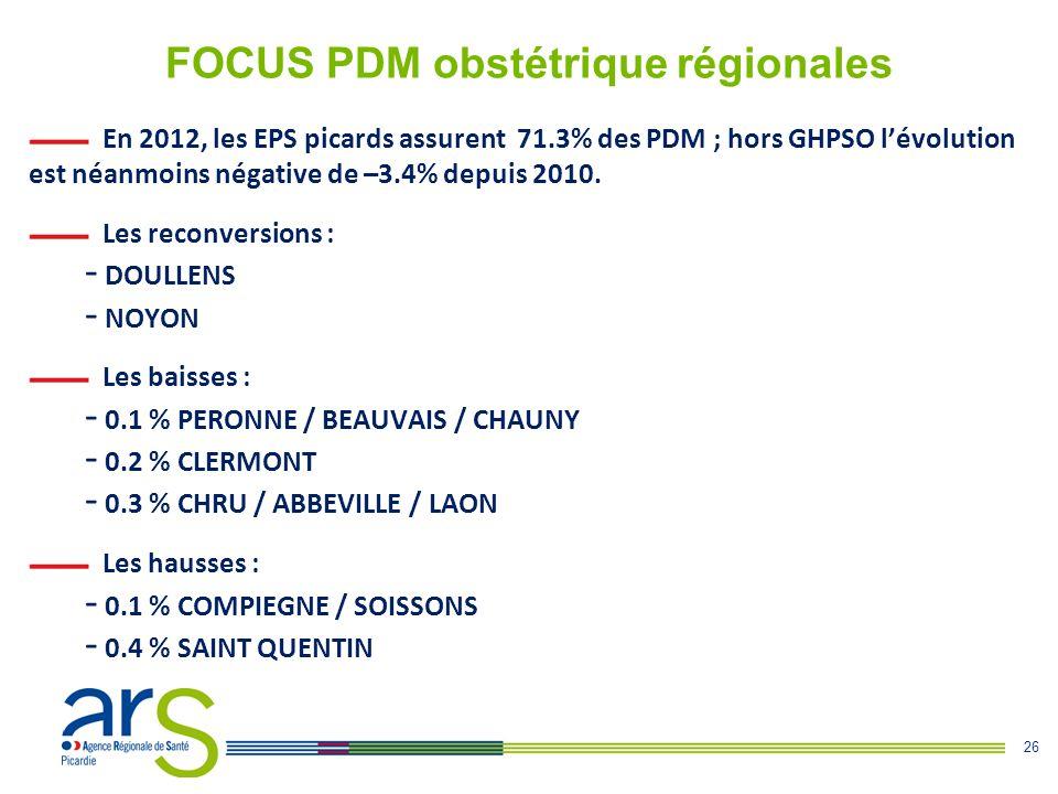 26 FOCUS PDM obstétrique régionales En 2012, les EPS picards assurent 71.3% des PDM ; hors GHPSO l'évolution est néanmoins négative de –3.4% depuis 20