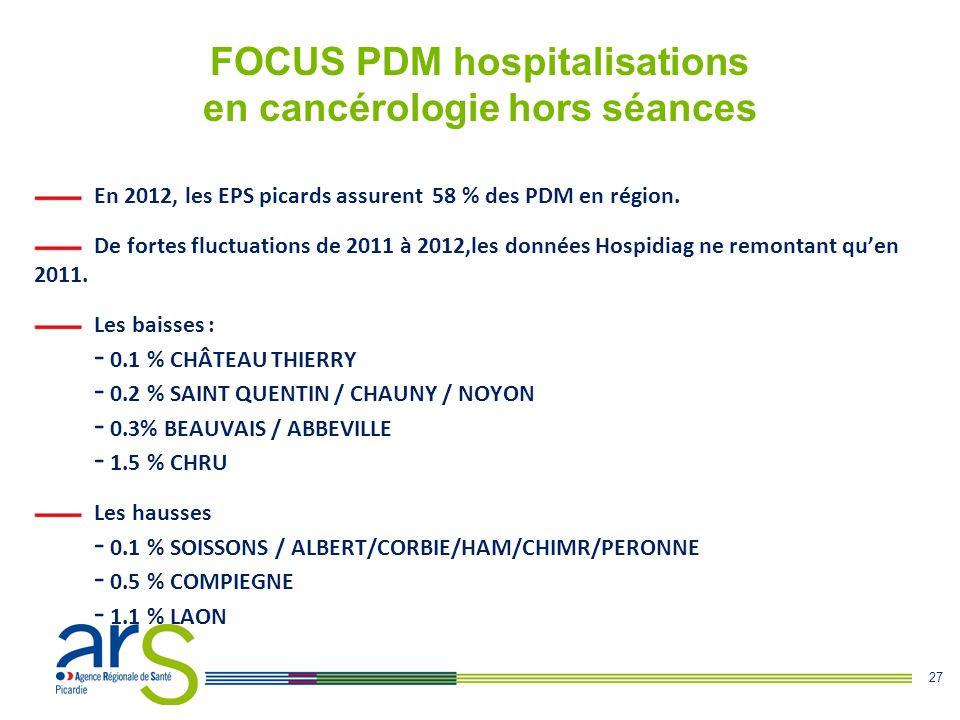 27 FOCUS PDM hospitalisations en cancérologie hors séances En 2012, les EPS picards assurent 58 % des PDM en région. De fortes fluctuations de 2011 à