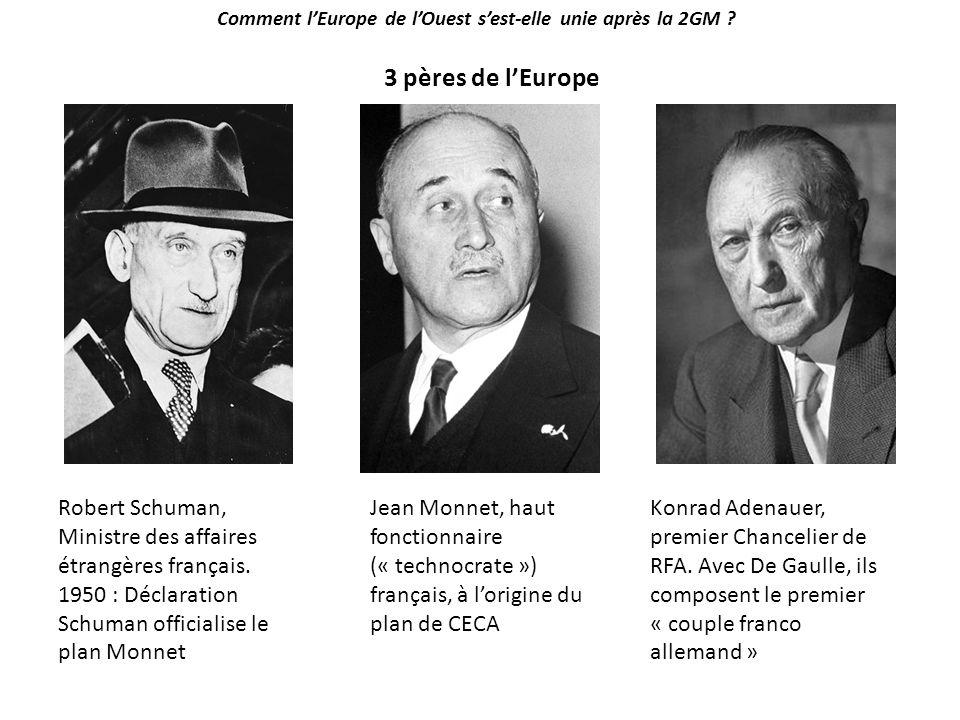 Comment l'Europe de l'Ouest s'est-elle unie après la 2GM ? Robert Schuman, Ministre des affaires étrangères français. 1950 : Déclaration Schuman offic