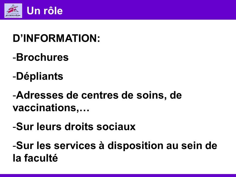 Un rôle D'INFORMATION: -Brochures -Dépliants -Adresses de centres de soins, de vaccinations,… -Sur leurs droits sociaux -Sur les services à disposition au sein de la faculté