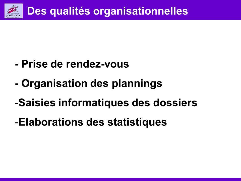 Des qualités organisationnelles - Prise de rendez-vous - Organisation des plannings -Saisies informatiques des dossiers -Elaborations des statistiques