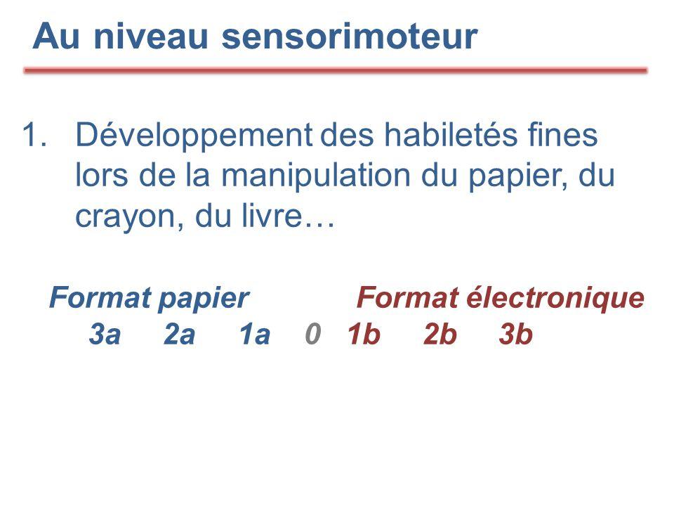 Au niveau sensorimoteur 1.Développement des habiletés fines lors de la manipulation du papier, du crayon, du livre… Format papier Format électronique 3a 2a 1a 0 1b 2b 3b