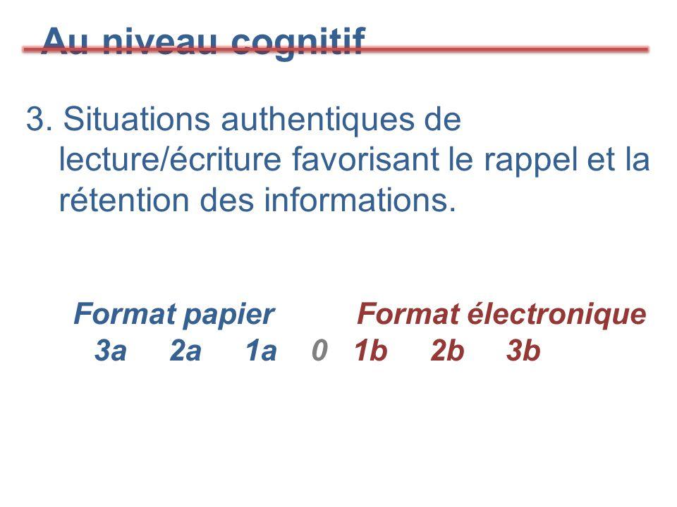 Au niveau cognitif 3. Situations authentiques de lecture/écriture favorisant le rappel et la rétention des informations. Format papier Format électron