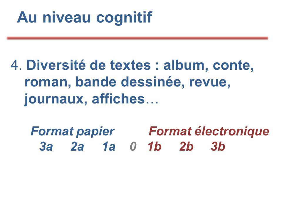 Au niveau cognitif 4. Diversité de textes : album, conte, roman, bande dessinée, revue, journaux, affiches… Format papier Format électronique 3a 2a 1a