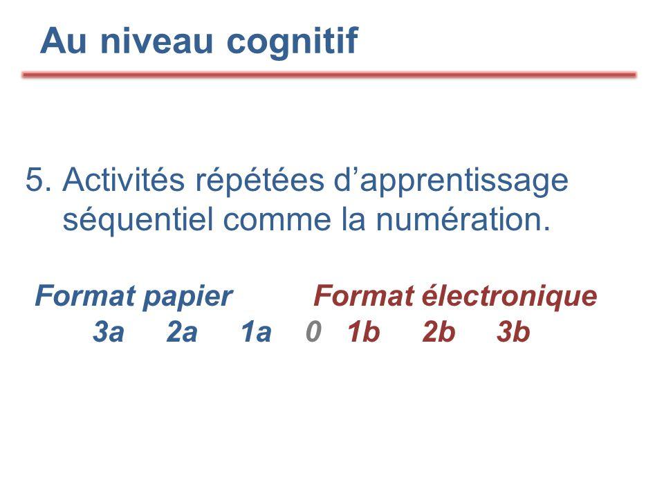 Au niveau cognitif 5.Activités répétées d'apprentissage séquentiel comme la numération. Format papier Format électronique 3a 2a 1a 0 1b 2b 3b
