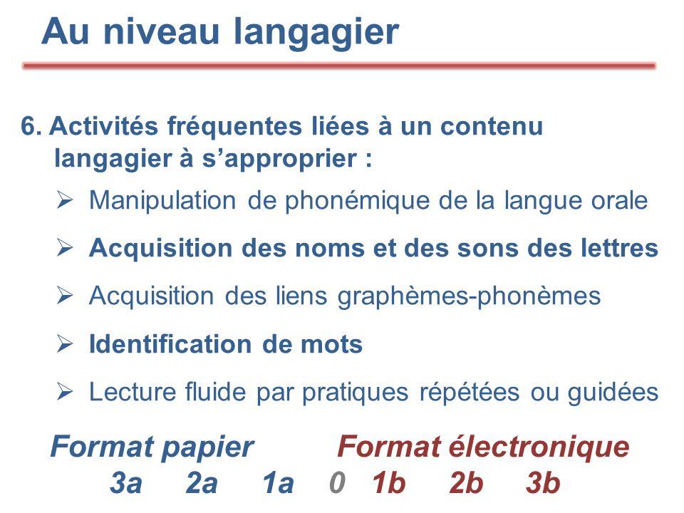 Au niveau langagier 6. Activités fréquentes liées à un contenu langagier à s'approprier :  Manipulation de phonémique de la langue orale  Acquisitio