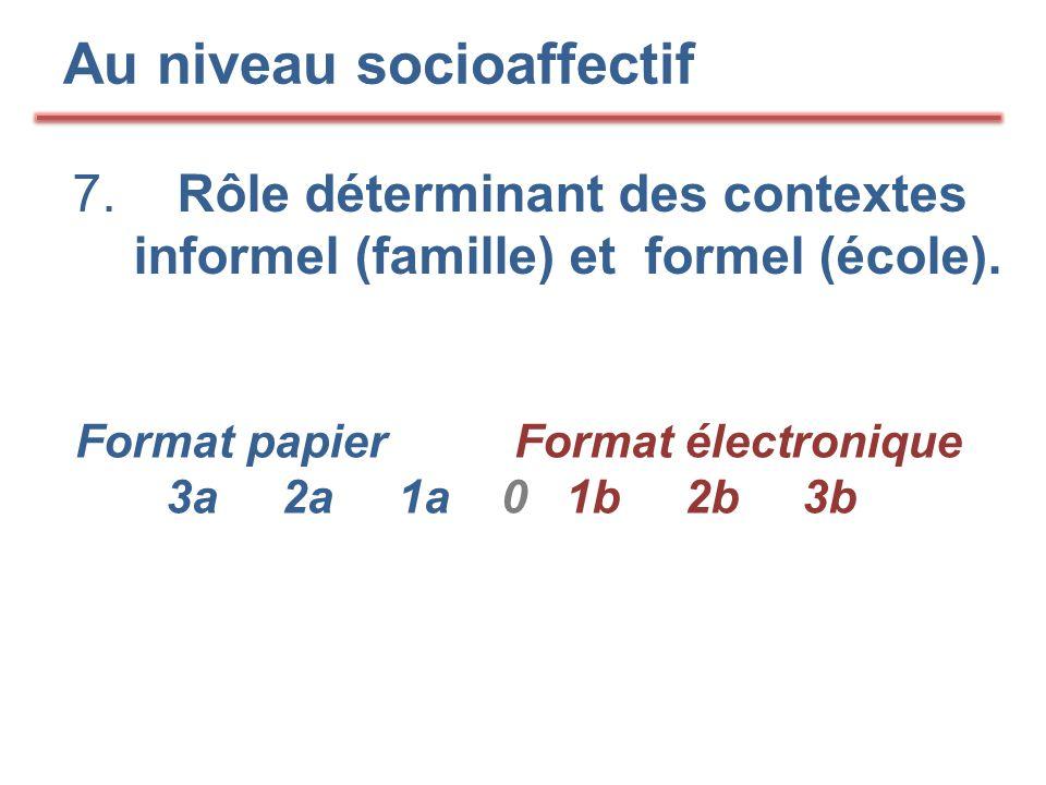 Au niveau socioaffectif 7. Rôle déterminant des contextes informel (famille) et formel (école). Format papier Format électronique 3a 2a 1a 0 1b 2b 3b