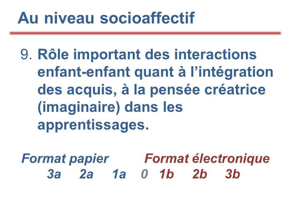 Au niveau socioaffectif 9. Rôle important des interactions enfant-enfant quant à l'intégration des acquis, à la pensée créatrice (imaginaire) dans les