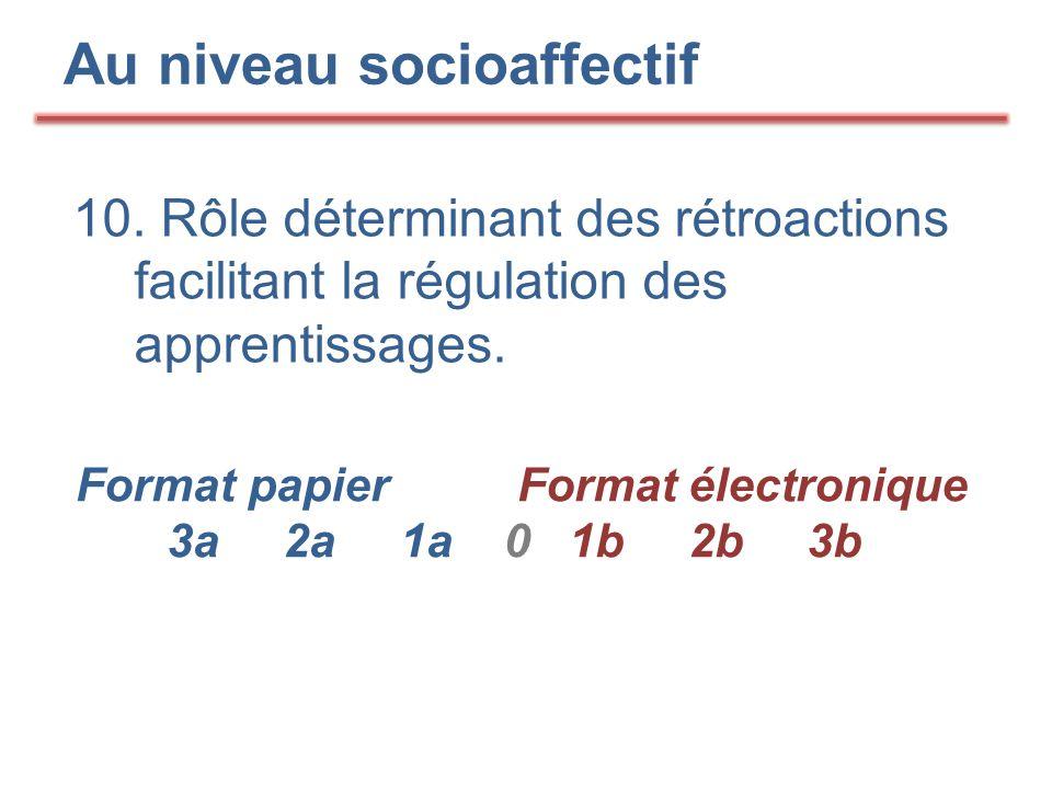 Au niveau socioaffectif 10. Rôle déterminant des rétroactions facilitant la régulation des apprentissages. Format papier Format électronique 3a 2a 1a