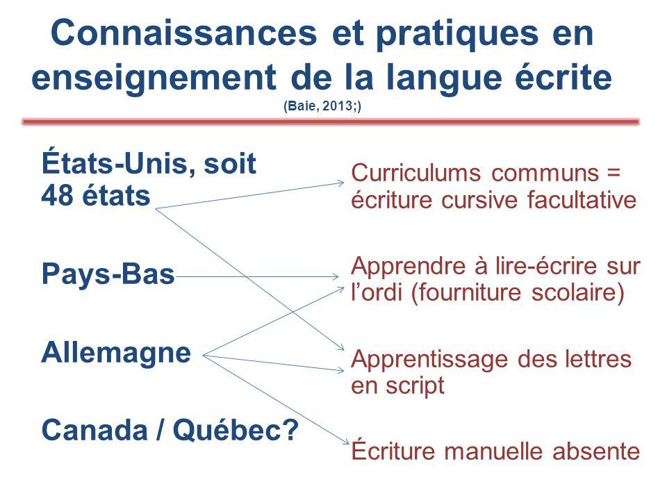 Connaissances et pratiques en enseignement de la langue écrite (Baie, 2013;) États-Unis, soit 48 états Pays-Bas Allemagne Canada / Québec.