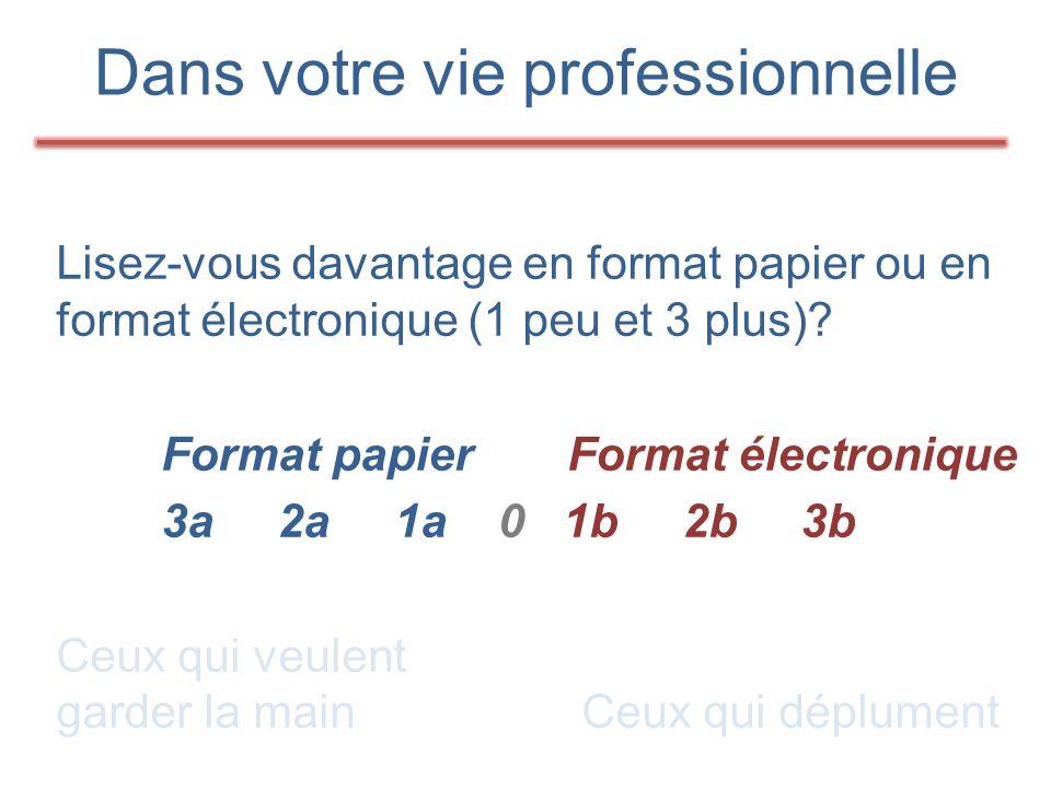 Dans votre vie professionnelle Lisez-vous davantage en format papier ou en format électronique (1 peu et 3 plus)? Format papier Format électronique 3a
