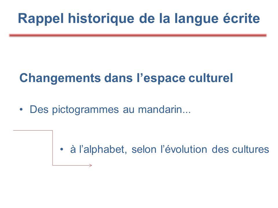 Rappel historique de la langue écrite Changements dans l'espace culturel •Des pictogrammes au mandarin... •à l'alphabet, selon l'évolution des culture