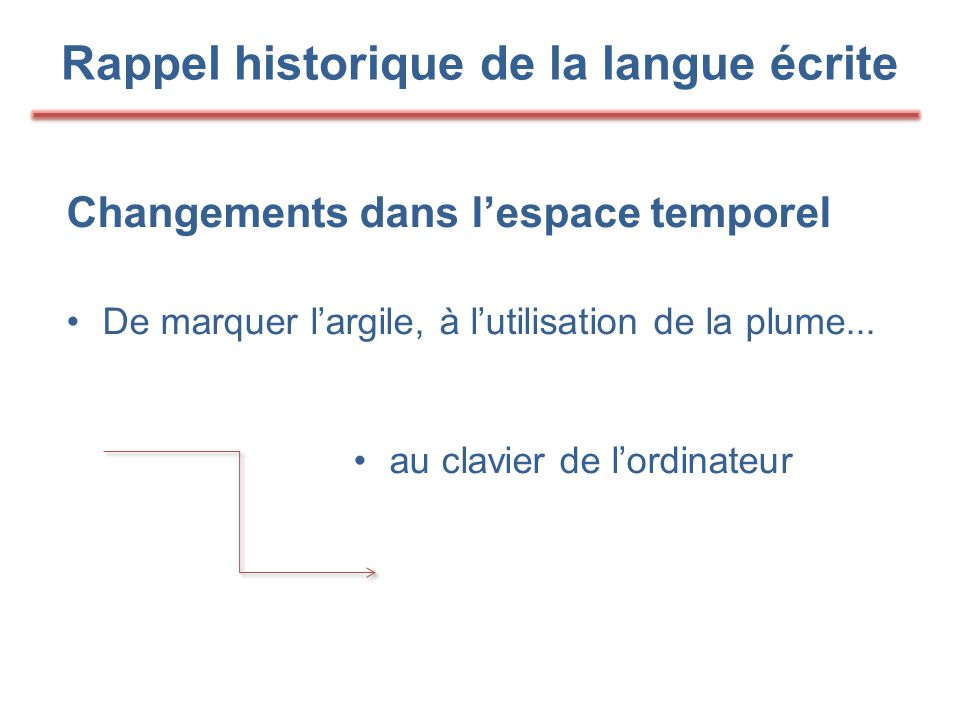 Rappel historique de la langue écrite Changements dans l'espace temporel •De marquer l'argile, à l'utilisation de la plume... •au clavier de l'ordinat