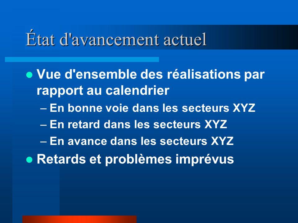 État d avancement actuel  Vue d ensemble des réalisations par rapport au calendrier –En bonne voie dans les secteurs XYZ –En retard dans les secteurs XYZ –En avance dans les secteurs XYZ  Retards et problèmes imprévus