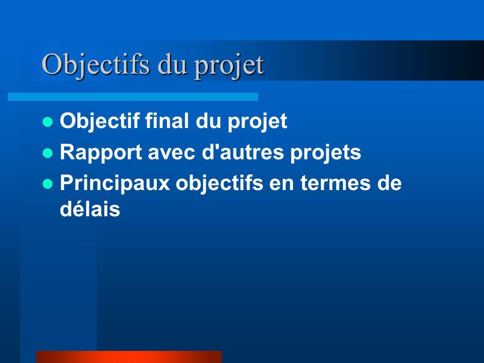 Objectifs du projet  Objectif final du projet  Rapport avec d autres projets  Principaux objectifs en termes de délais
