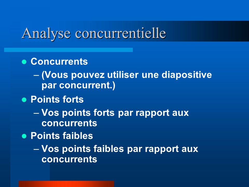 Analyse concurrentielle  Concurrents –(Vous pouvez utiliser une diapositive par concurrent.)  Points forts –Vos points forts par rapport aux concurrents  Points faibles –Vos points faibles par rapport aux concurrents