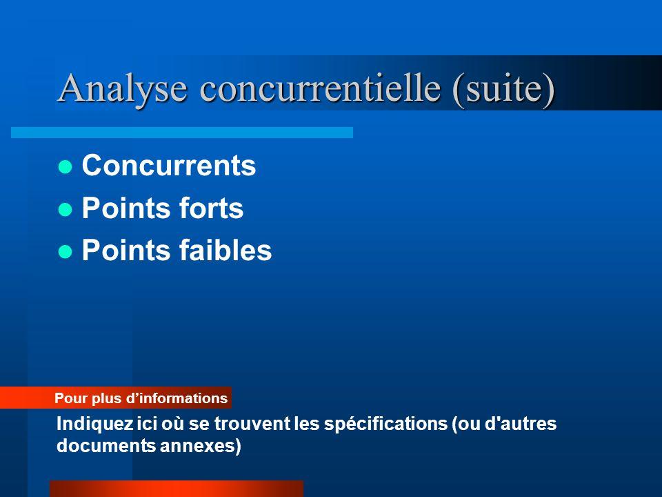 Analyse concurrentielle (suite)  Concurrents  Points forts  Points faibles Pour plus d'informations Indiquez ici où se trouvent les spécifications (ou d autres documents annexes)