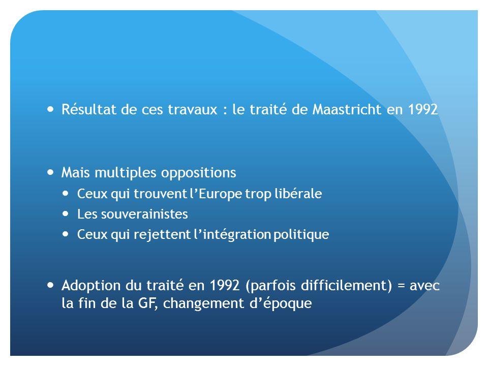  Résultat de ces travaux : le traité de Maastricht en 1992  Mais multiples oppositions  Ceux qui trouvent l'Europe trop libérale  Les souverainist