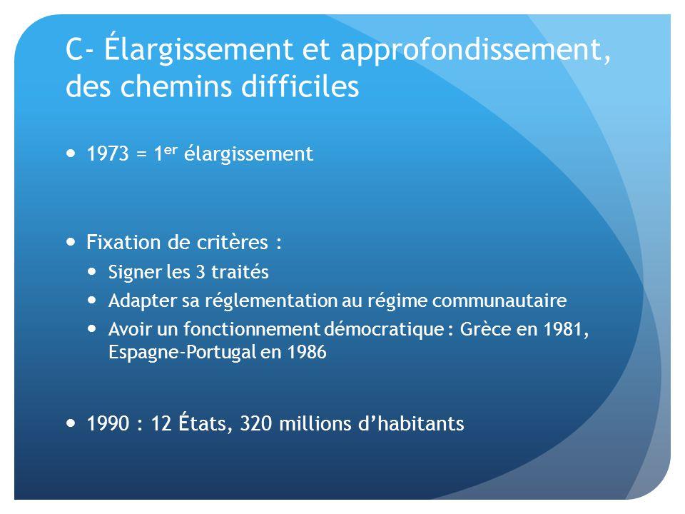 C- Élargissement et approfondissement, des chemins difficiles  1973 = 1 er élargissement  Fixation de critères :  Signer les 3 traités  Adapter sa