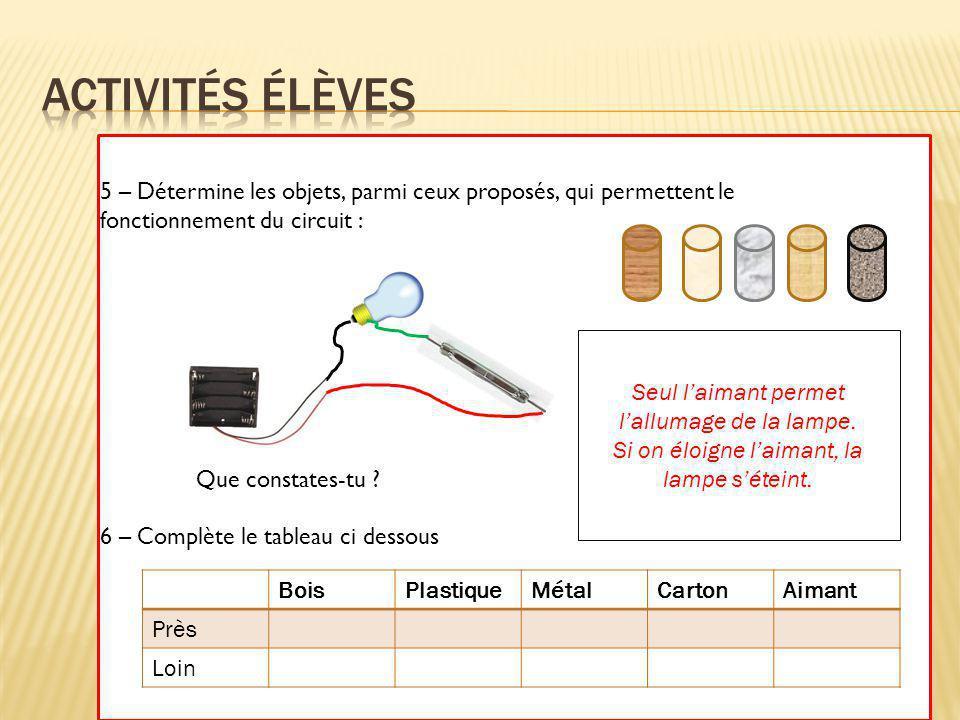 5 – Détermine les objets, parmi ceux proposés, qui permettent le fonctionnement du circuit : Que constates-tu ? 6 – Complète le tableau ci dessous Boi