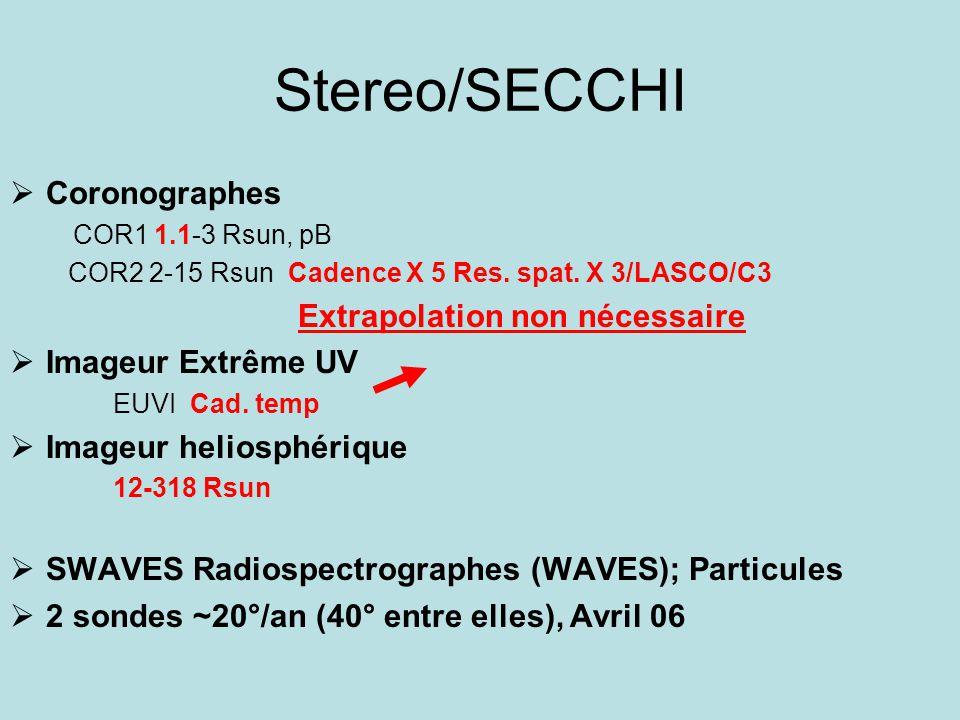 Stereo/SECCHI  Coronographes COR1 1.1-3 Rsun, pB COR2 2-15 Rsun Cadence X 5 Res.