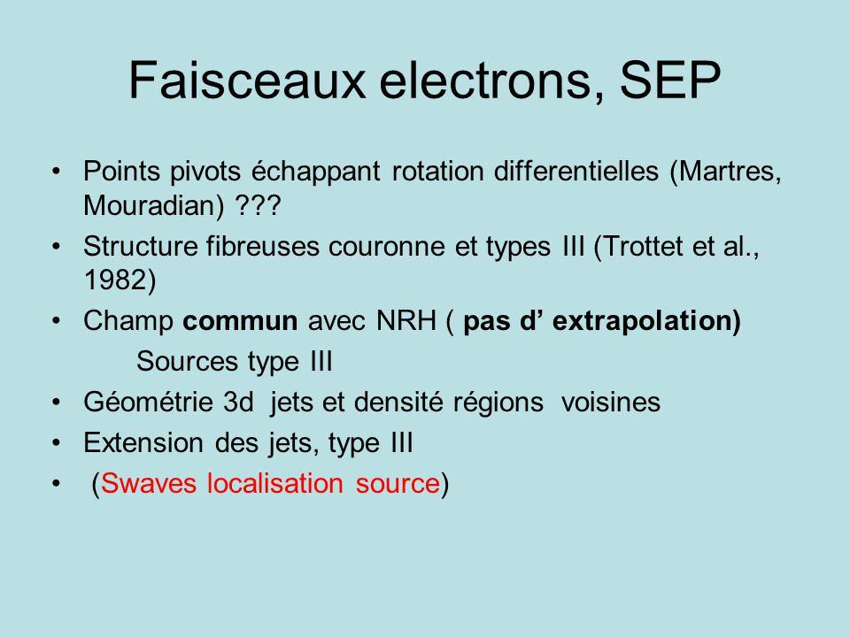 Faisceaux electrons, SEP •Points pivots échappant rotation differentielles (Martres, Mouradian) .