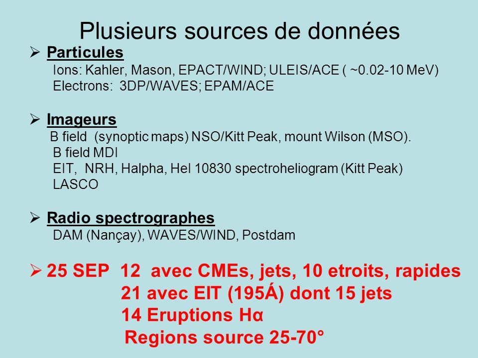 Plusieurs sources de données  Particules Ions: Kahler, Mason, EPACT/WIND; ULEIS/ACE ( ~0.02-10 MeV) Electrons: 3DP/WAVES; EPAM/ACE  Imageurs B field (synoptic maps) NSO/Kitt Peak, mount Wilson (MSO).