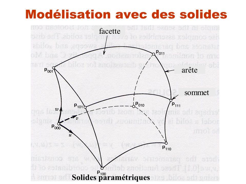 Modélisation avec des solides facette arête sommet Solides paramétriques