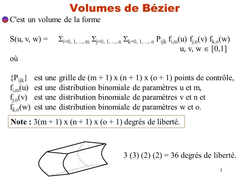 3 Volumes de Bézier C est un volume de la forme S(u, v, w) =  i=0, 1,..., m  j=0, 1,..., n  k=0, 1,..., o P ijk f i,m (u) f j,n (v) f k,o (w) u, v, w  [0,1] où {P ijk } est une grille de (m + 1) x (n + 1) x (o + 1) points de contrôle, f i,m (u) est une distribution binomiale de paramètres u et m, f j,n (v) est une distribution binomiale de paramètres v et n et f k,o (w) est une distribution binomiale de paramètres w et o.