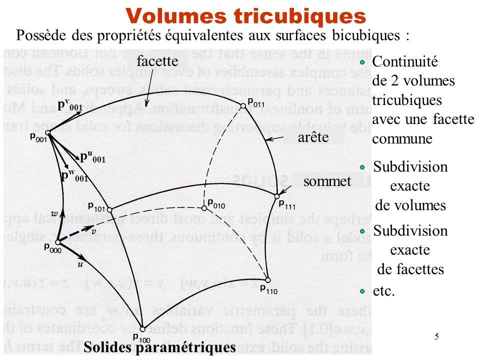 5 Volumes tricubiques facette arête sommet Solides paramétriques p v 001 p u 001 p w 001 Possède des propriétés équivalentes aux surfaces bicubiques : Continuité de 2 volumes tricubiques avec une facette commune Subdivision exacte de volumes Subdivision exacte de facettes etc.
