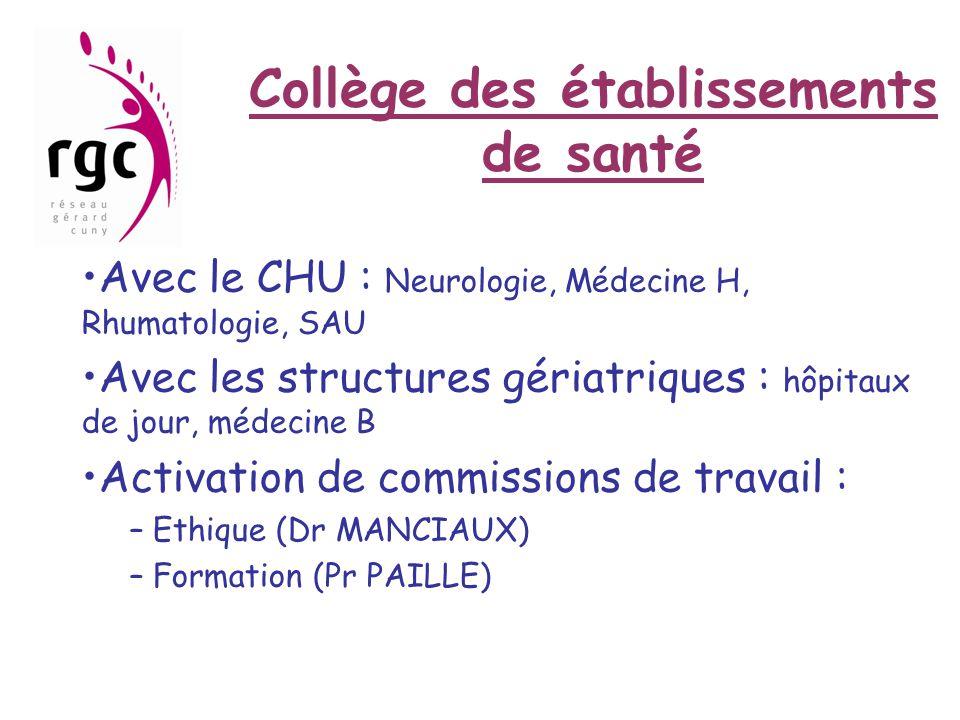 Collège des établissements de santé •Avec le CHU : Neurologie, Médecine H, Rhumatologie, SAU •Avec les structures gériatriques : hôpitaux de jour, méd