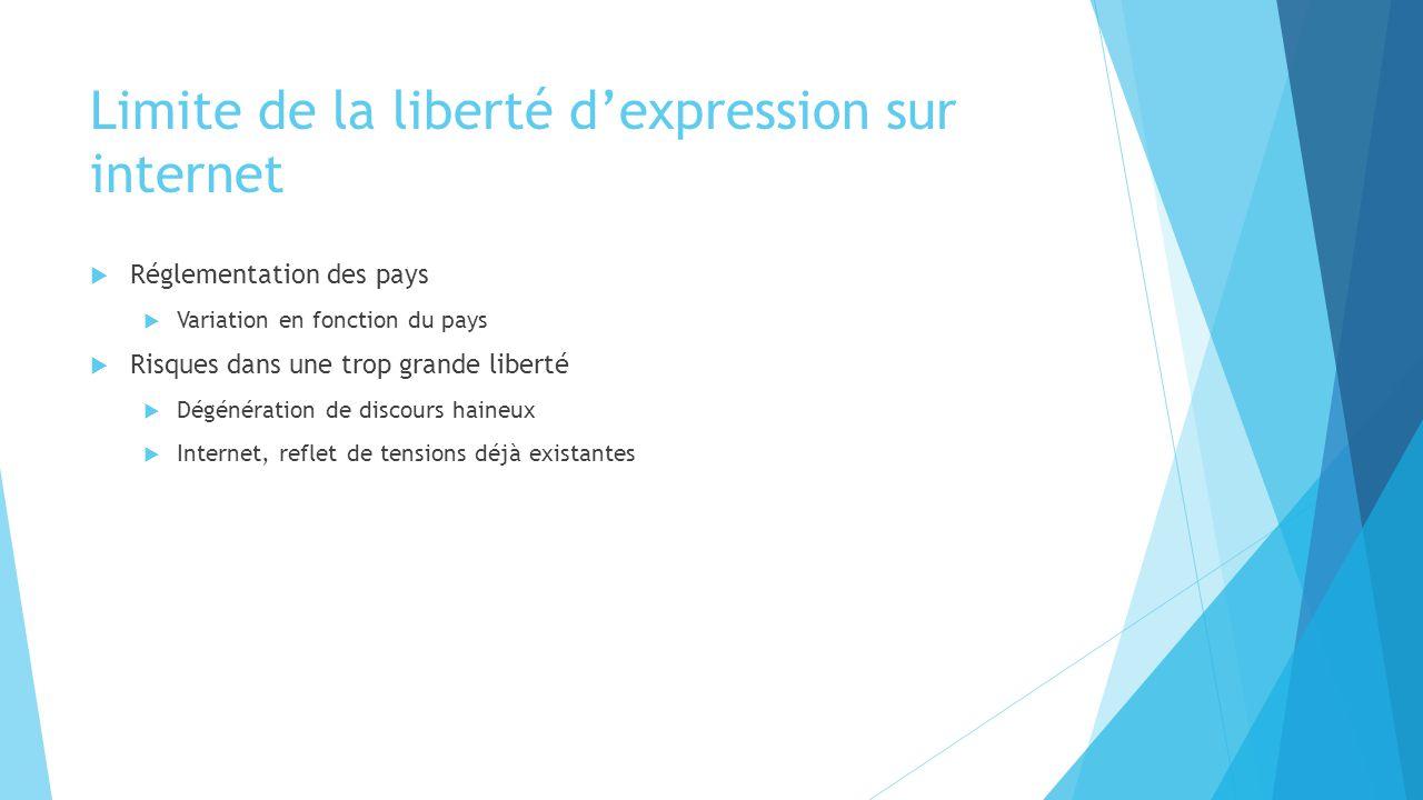Limite de la liberté d'expression sur internet  Réglementation des pays  Variation en fonction du pays  Risques dans une trop grande liberté  Dégé