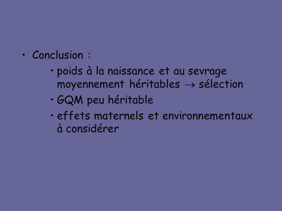 •Conclusion : •poids à la naissance et au sevrage moyennement héritables  sélection •GQM peu héritable •effets maternels et environnementaux à consid