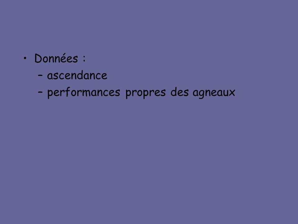 •Données : –ascendance –performances propres des agneaux