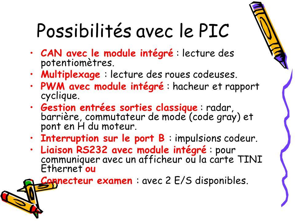 Possibilités avec le PIC •CAN avec le module intégré : lecture des potentiomètres. •Multiplexage : lecture des roues codeuses. •PWM avec module intégr