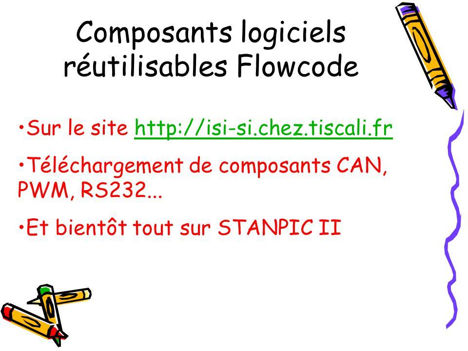 Composants logiciels réutilisables Flowcode •Sur le site http://isi-si.chez.tiscali.frhttp://isi-si.chez.tiscali.fr •Téléchargement de composants CAN,