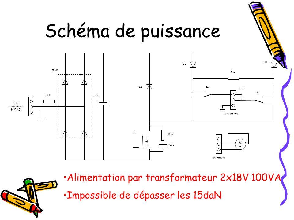 Schéma de puissance T1 M=M= R16 C12 K2 K1 C12 JP6 alimentation 36V AC Fus1 R15 JP7 moteur D2 D3 D1 C10 Pdd1 •Alimentation par transformateur 2x18V 100