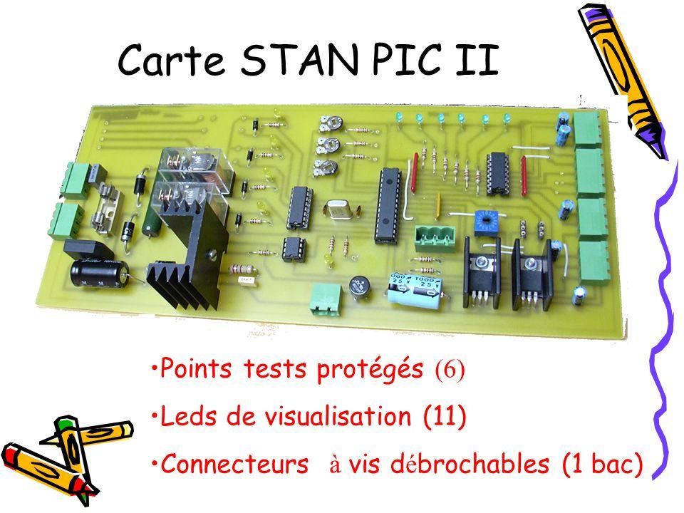 Carte STAN PIC II •Points tests protégés (6) •Leds de visualisation (11) •Connecteurs à vis d é brochables (1 bac)