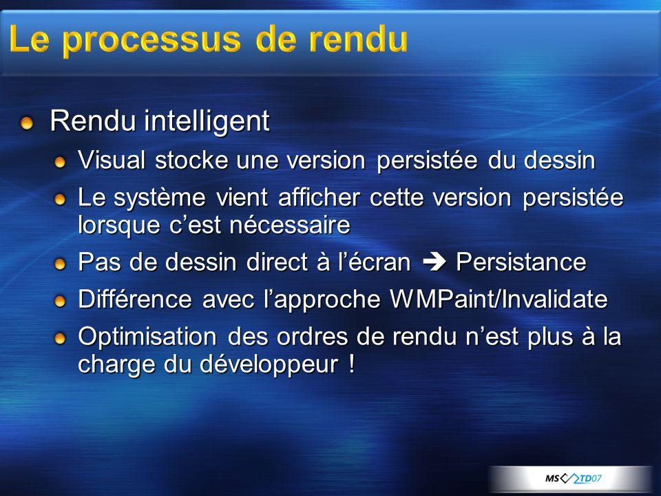 Rendu intelligent Visual stocke une version persistée du dessin Le système vient afficher cette version persistée lorsque c'est nécessaire Pas de dessin direct à l'écran  Persistance Différence avec l'approche WMPaint/Invalidate Optimisation des ordres de rendu n'est plus à la charge du développeur !