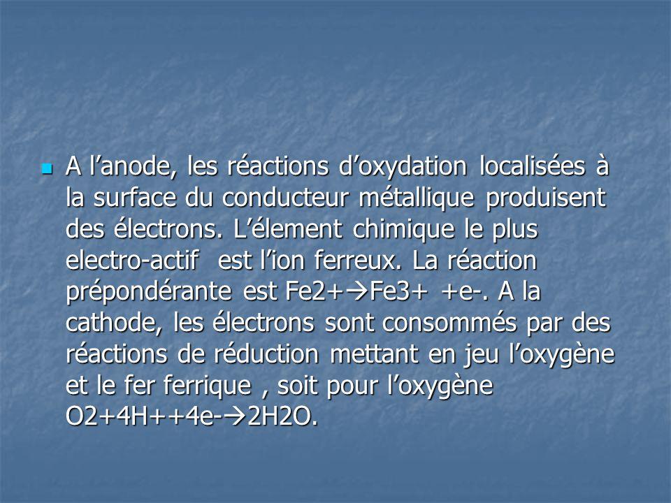  A l'anode, les réactions d'oxydation localisées à la surface du conducteur métallique produisent des électrons. L'élement chimique le plus electro-a
