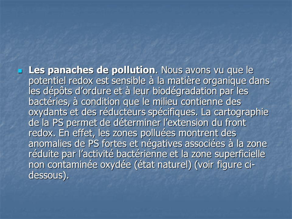  Les panaches de pollution. Nous avons vu que le potentiel redox est sensible à la matière organique dans les dépôts d'ordure et à leur biodégradatio