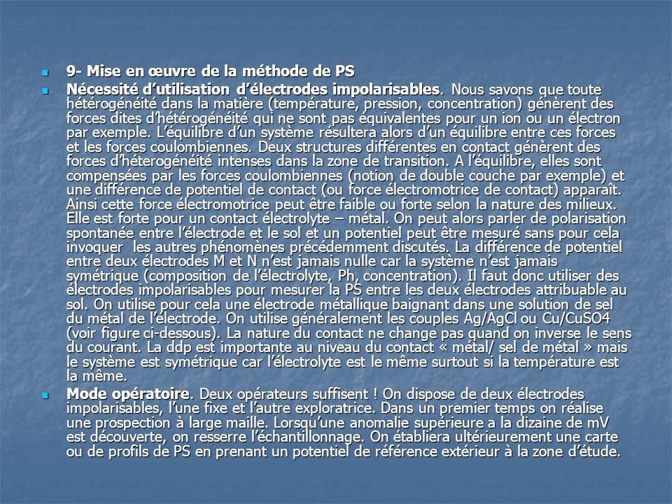  9- Mise en œuvre de la méthode de PS  Nécessité d'utilisation d'électrodes impolarisables. Nous savons que toute hétérogénéité dans la matière (tem
