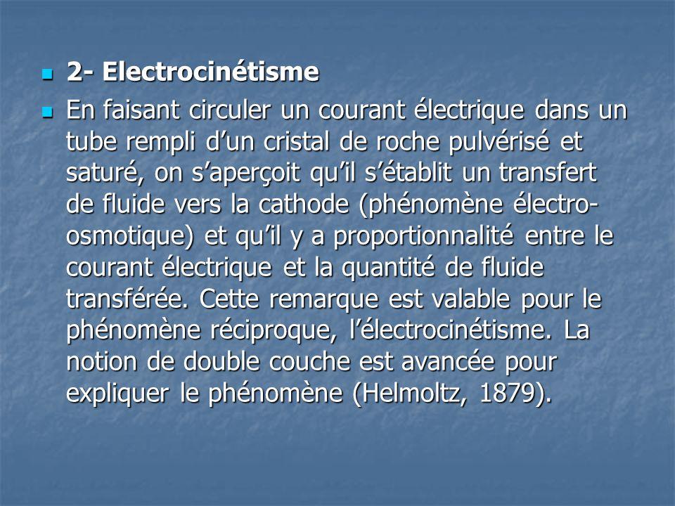  2- Electrocinétisme  En faisant circuler un courant électrique dans un tube rempli d'un cristal de roche pulvérisé et saturé, on s'aperçoit qu'il s