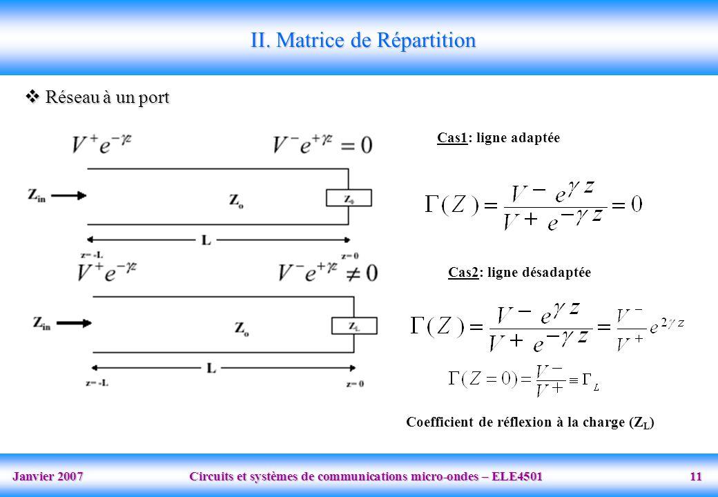 Janvier 2007 Circuits et systèmes de communications micro-ondes – ELE4501 11 Cas1: ligne adaptée Coefficient de réflexion à la charge (Z L ) Cas2: ligne désadaptée II.